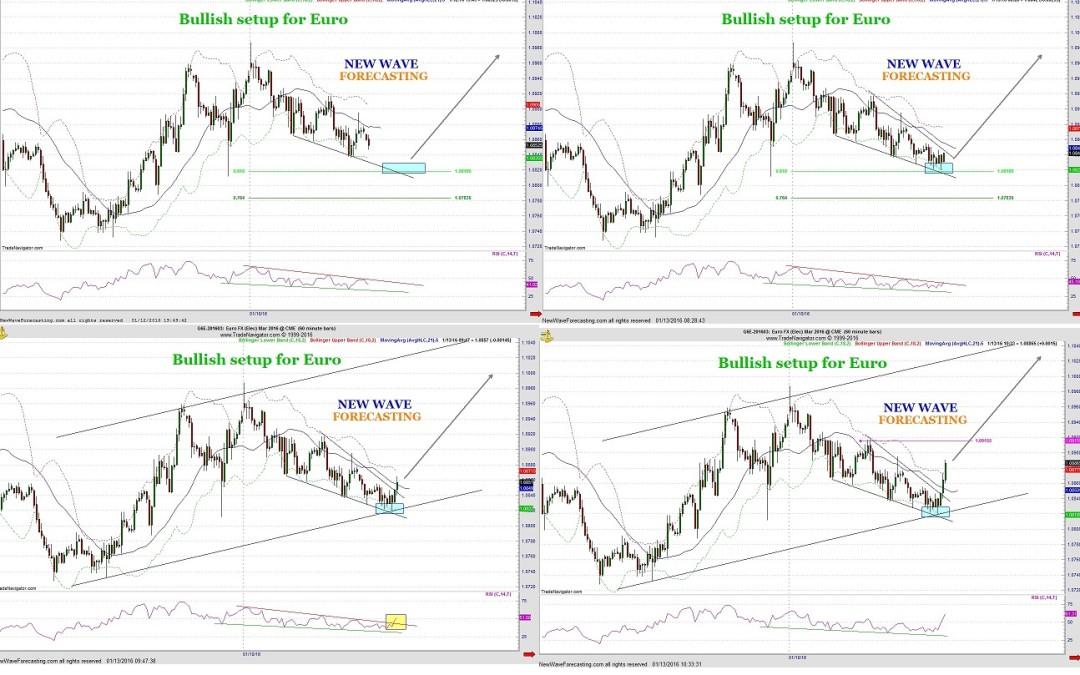 01.12.16 Forecast Euro  COURTESY DIP