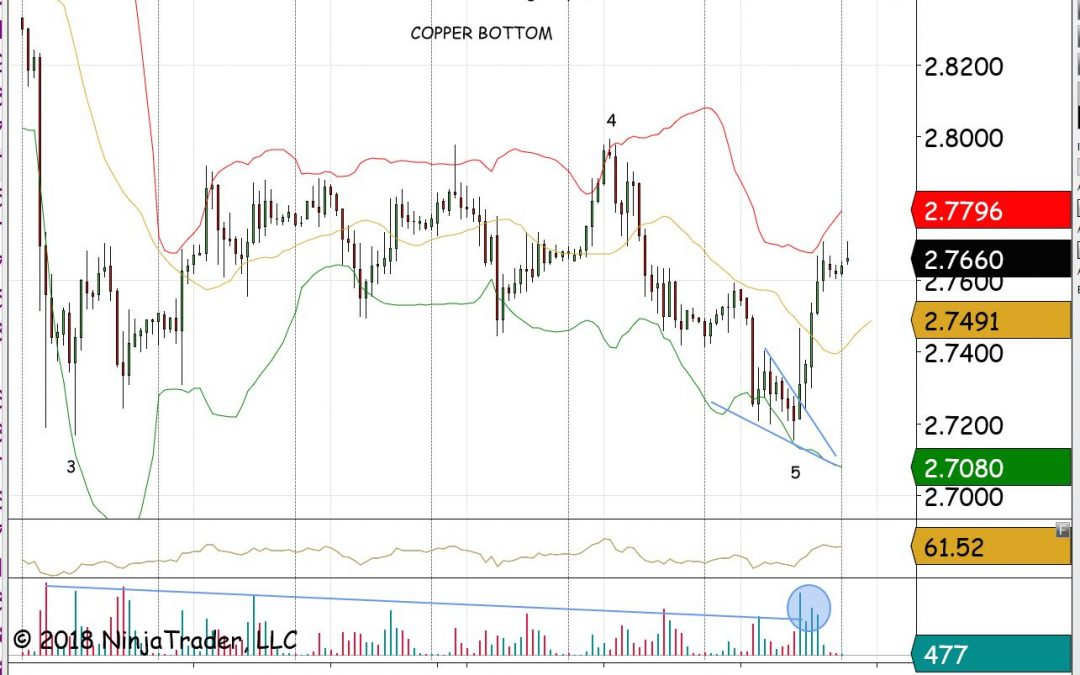 COPPER BOTTOM July 18 2018